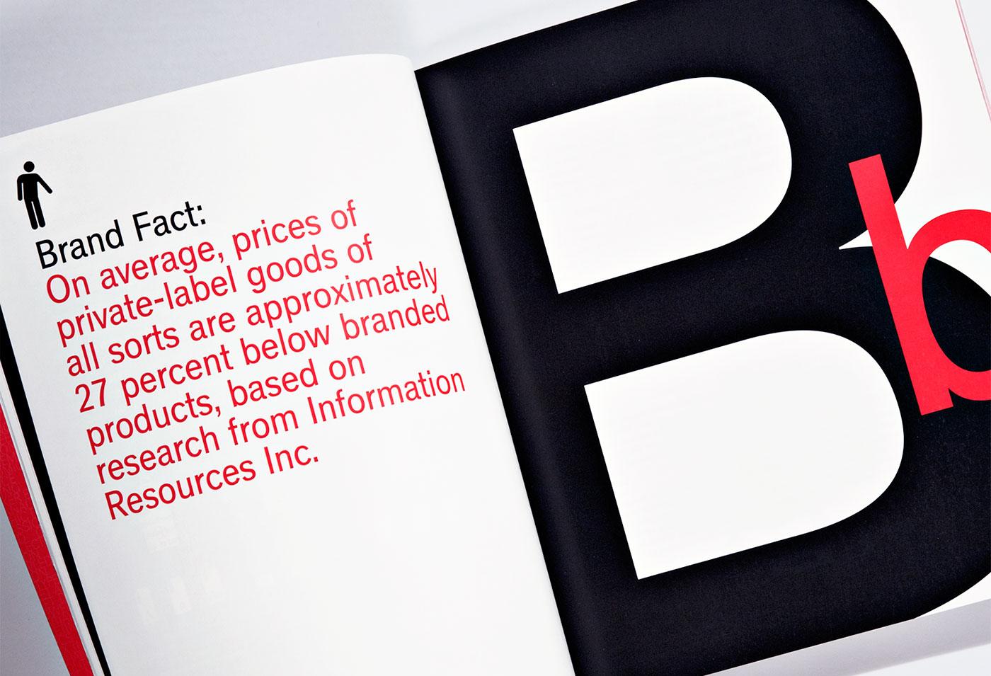 BrandGlossary_04a