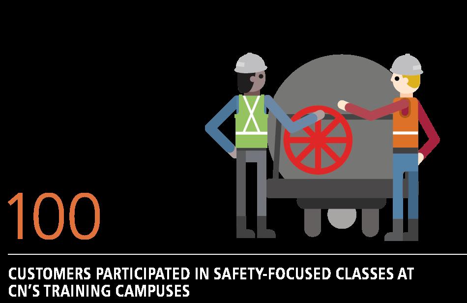 CN Metrics_03