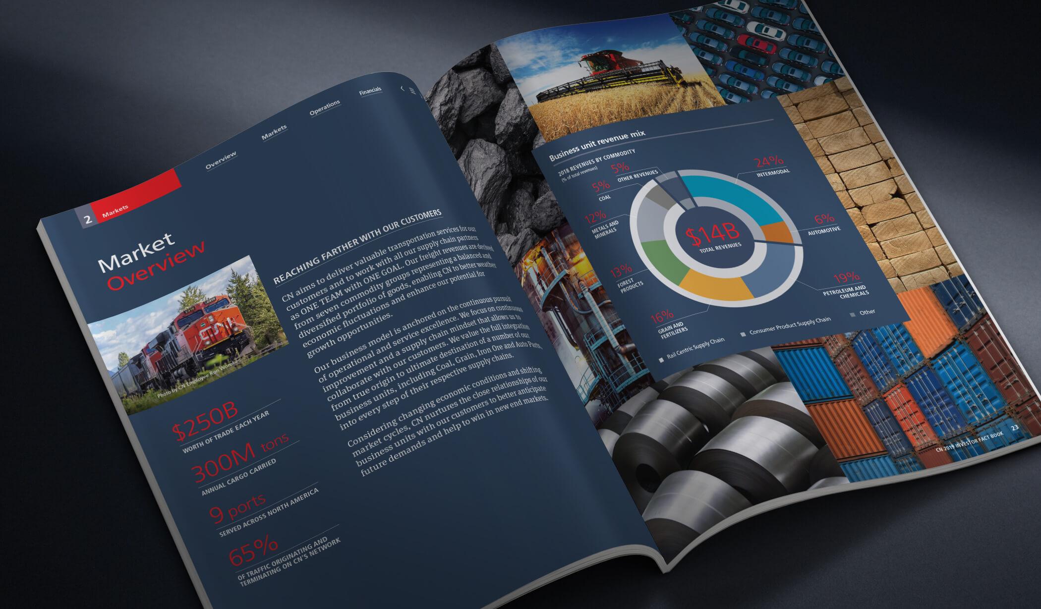 CN_IFB19_Markets_Overview_v3